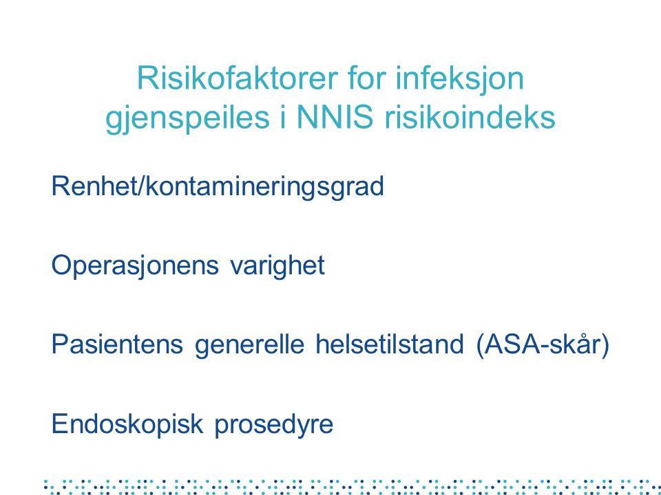 Risikofaktorer for infeksjon gjenspeiles i NNIS risikoindeks Renhet/kontamineringsgrad Operasjonens varighet Pasientens generelle helsetilstand (ASA-s