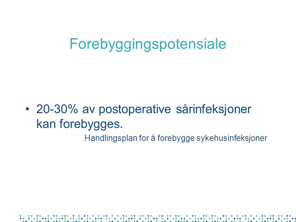 Forebyggingspotensiale •20-30% av postoperative sårinfeksjoner kan forebygges. Handlingsplan for å forebygge sykehusinfeksjoner
