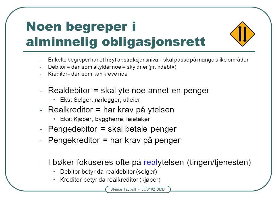 Steinar Taubøll - JUS102 UMB Noen begreper i alminnelig obligasjonsrett -Enkelte begreper har et høyt abstraksjonsnivå – skal passe på mange ulike områder -Debitor = den som skylder noe = skyldner (jfr.