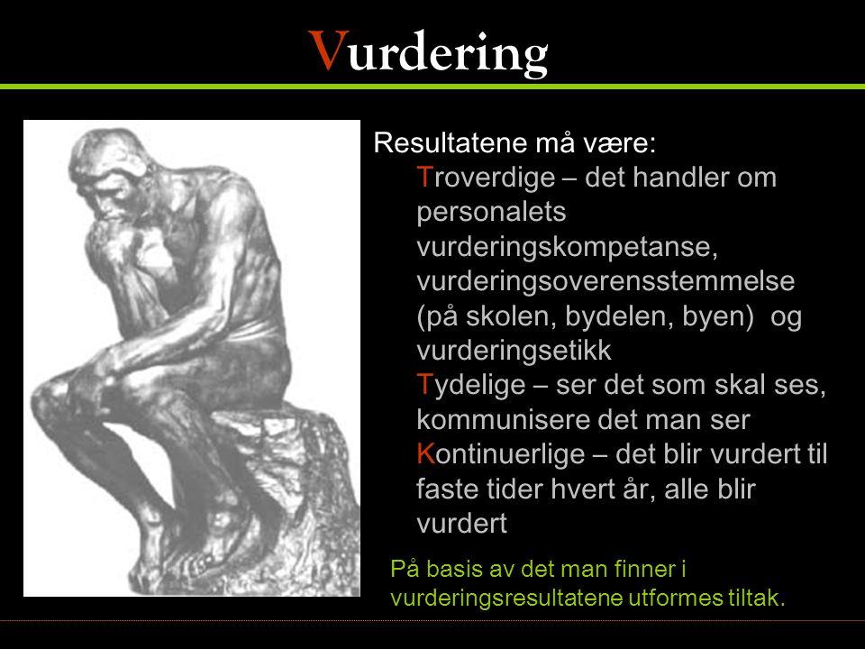 Vurdering.