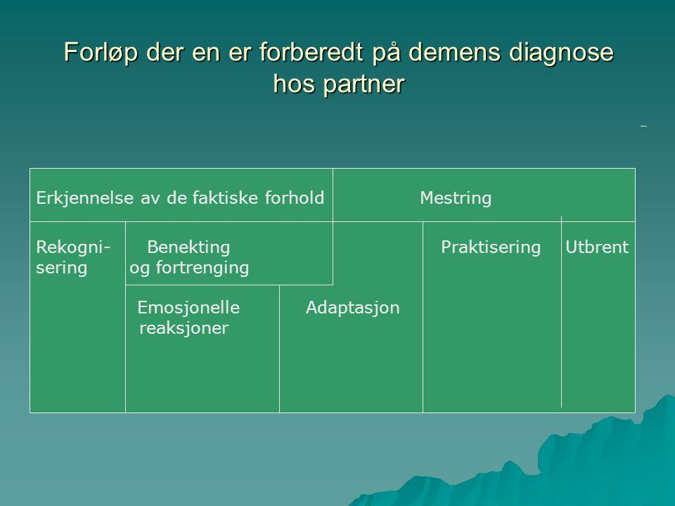 Forløp der en er forberedt på demens diagnose hos partner Erkjennelse av de faktiske forhold Mestring Rekogni- Benekting Praktisering Utbrent sering o