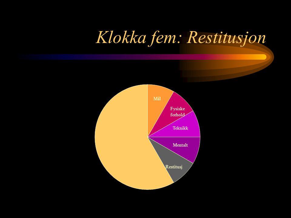 Klokka fem: Restitusjon Mål Fysiske forhold Teknikk Mentalt Restitusj
