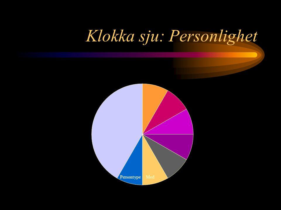 Klokka sju: Personlighet PersontypeMed