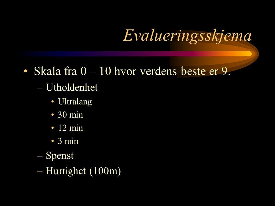 Evalueringsskjema •Skala fra 0 – 10 hvor verdens beste er 9. –Utholdenhet •Ultralang •30 min •12 min •3 min –Spenst –Hurtighet (100m)