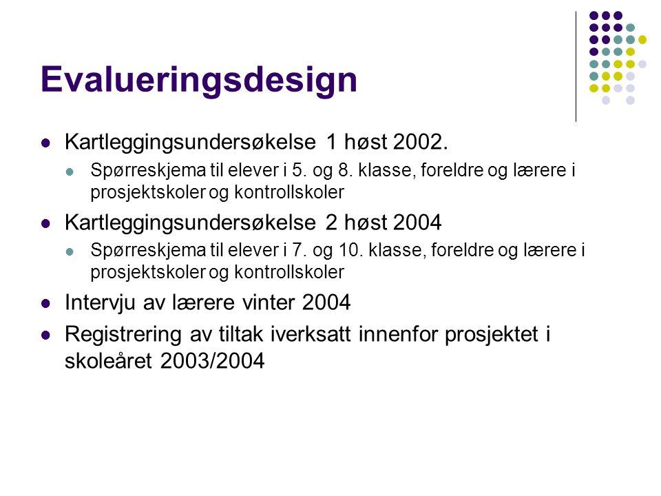Evalueringsdesign  Kartleggingsundersøkelse 1 høst 2002.  Spørreskjema til elever i 5. og 8. klasse, foreldre og lærere i prosjektskoler og kontroll