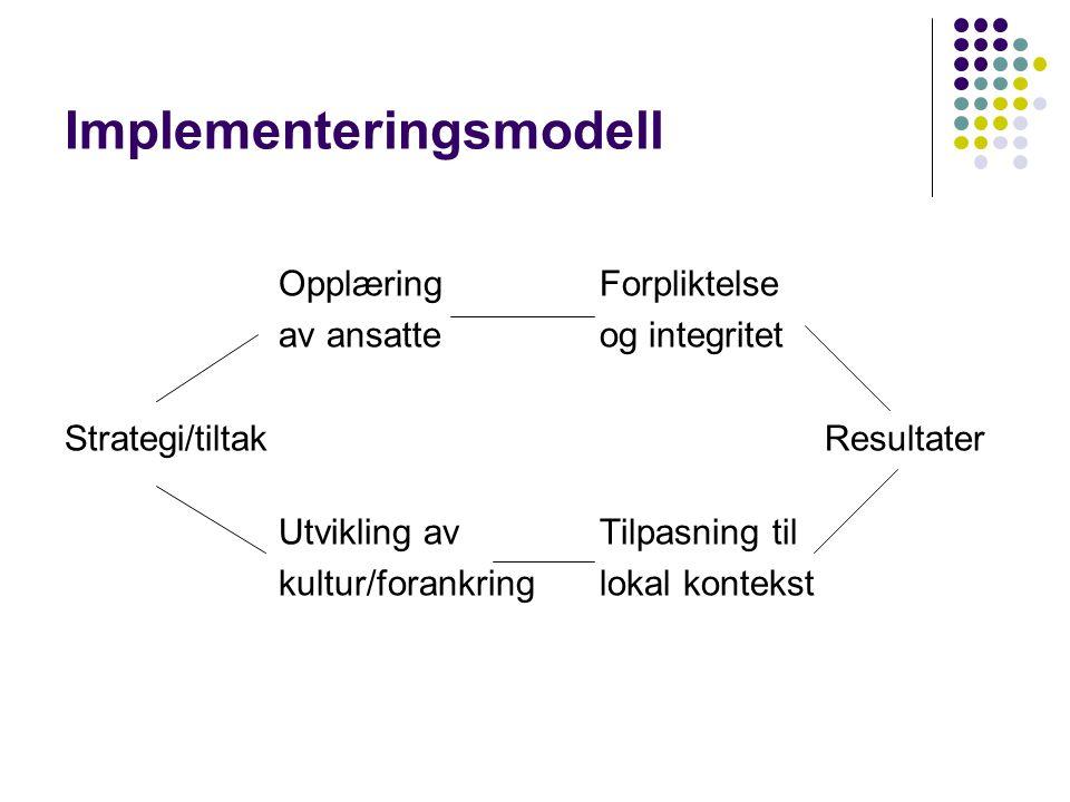 Implementeringsmodell OpplæringForpliktelse av ansatteog integritet Strategi/tiltak Resultater Utvikling avTilpasning til kultur/forankringlokal konte