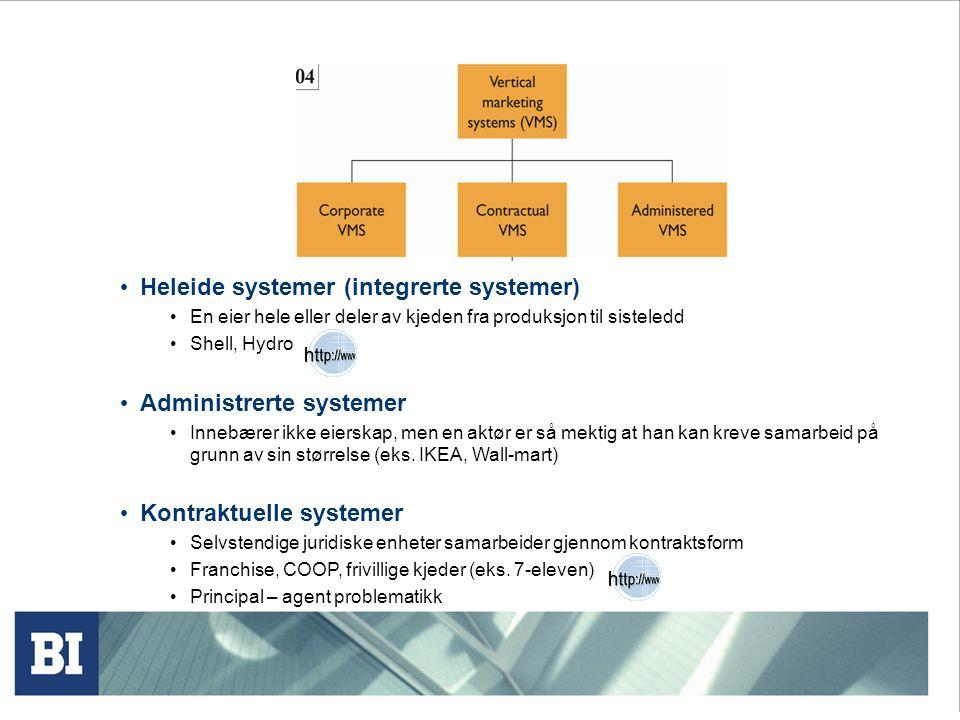 • Heleide systemer (integrerte systemer) • En eier hele eller deler av kjeden fra produksjon til sisteledd • Shell, Hydro • Administrerte systemer • I