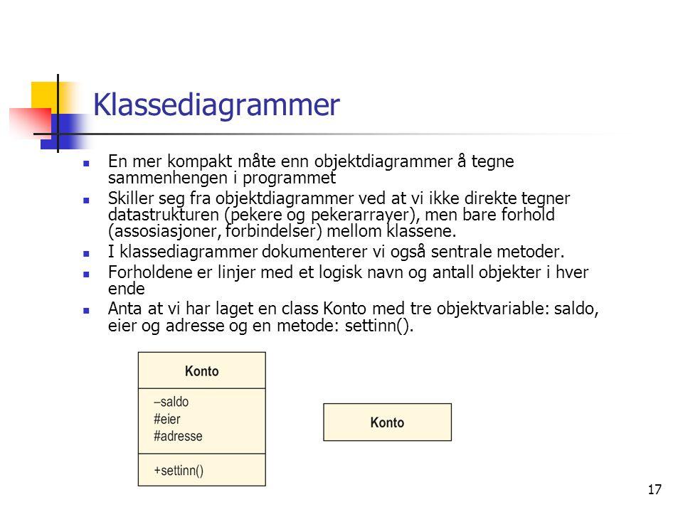 17 Klassediagrammer  En mer kompakt måte enn objektdiagrammer å tegne sammenhengen i programmet  Skiller seg fra objektdiagrammer ved at vi ikke dir