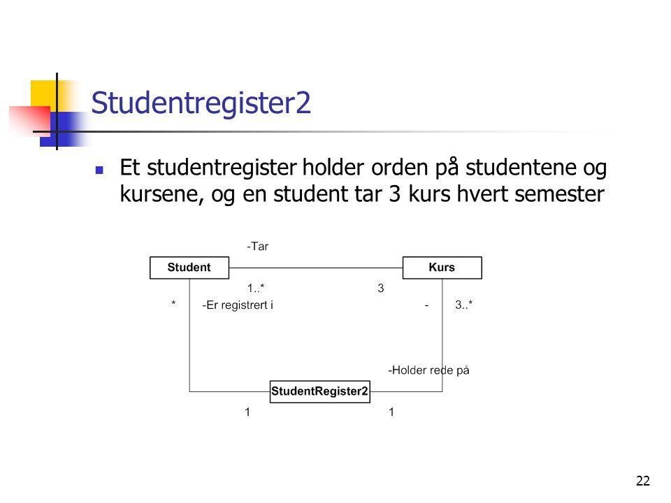 22 Studentregister2  Et studentregister holder orden på studentene og kursene, og en student tar 3 kurs hvert semester
