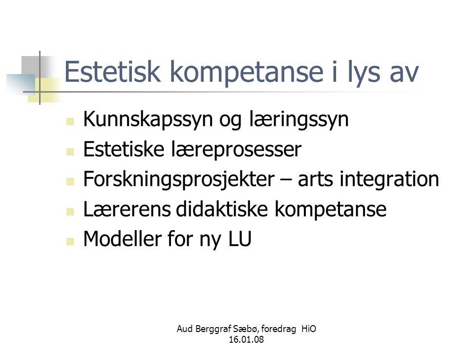 Aud Berggraf Sæbø, foredrag HiO 16.01.08 Estetisk kompetanse i lys av  Kunnskapssyn og læringssyn  Estetiske læreprosesser  Forskningsprosjekter –