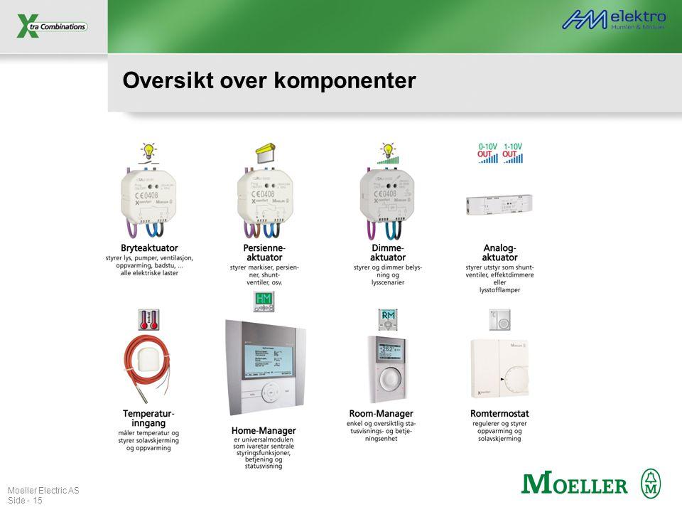 Moeller Electric AS Side - 15 Oversikt over komponenter