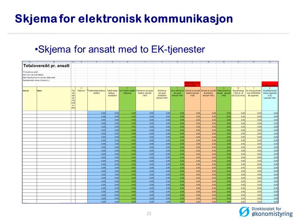 Skjema for elektronisk kommunikasjon •Skjema for ansatt med to EK-tjenester 23
