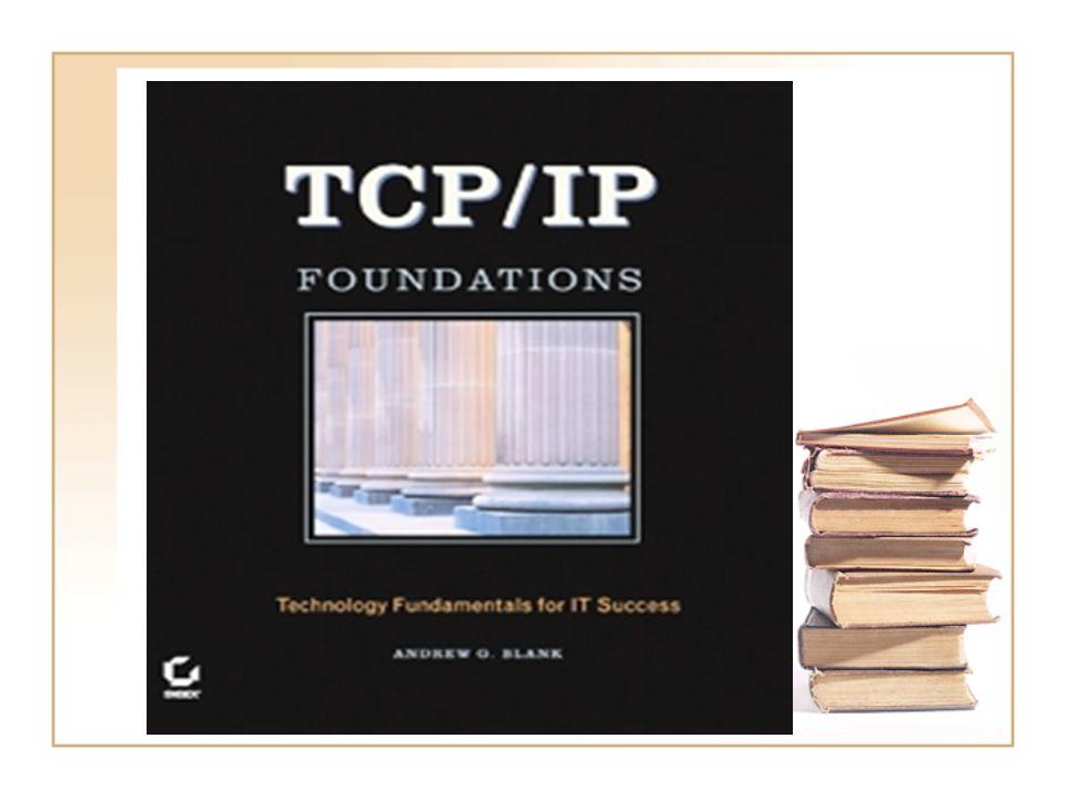 TCP/IP-modellen