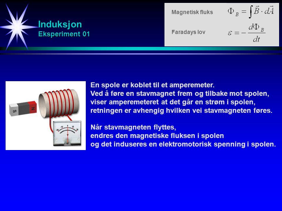 Induksjon Eksperiment 01 En spole er koblet til et amperemeter.