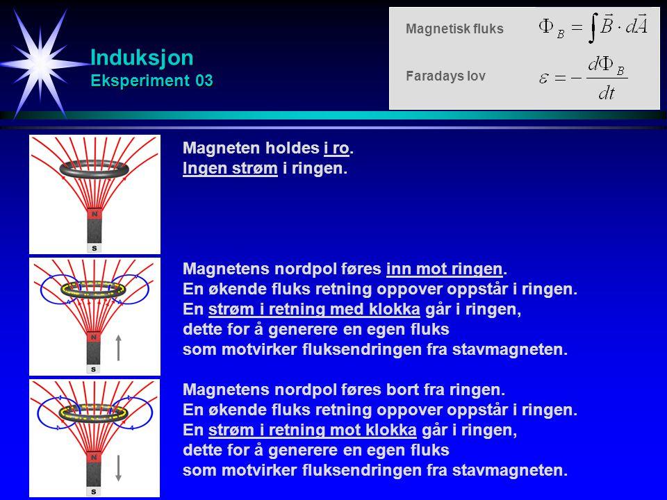 Induksjon Magnetisk fluks Når det magnetiske feltet B varierer over en krum flate, vil den totale magnetiske fluksen  B ut av flaten være flate-integralet av skalarproduktet av B og den infinitesimale arealvektoren dA.