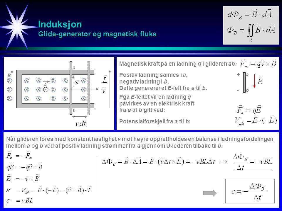 Induksjon Glide-generator og magnetisk fluks x x x x x x.