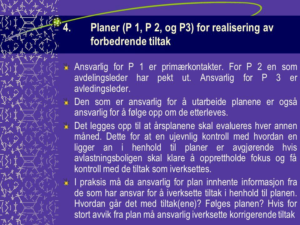 4.Planer (P 1, P 2, og P3) for realisering av forbedrende tiltak Ansvarlig for P 1 er primærkontakter.
