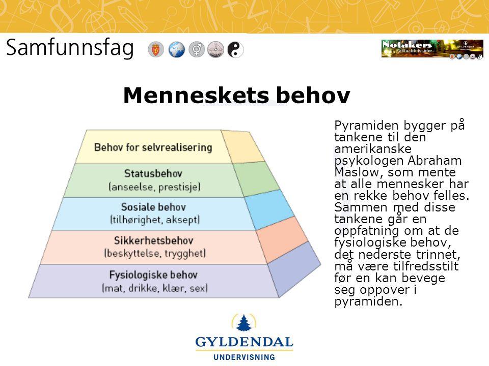 Menneskets behov Pyramiden bygger på tankene til den amerikanske psykologen Abraham Maslow, som mente at alle mennesker har en rekke behov felles. Sam