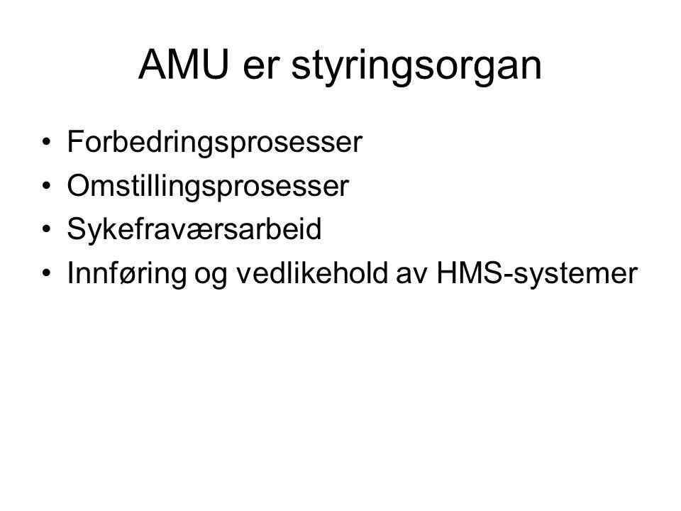 AMU er styringsorgan •Forbedringsprosesser •Omstillingsprosesser •Sykefraværsarbeid •Innføring og vedlikehold av HMS-systemer