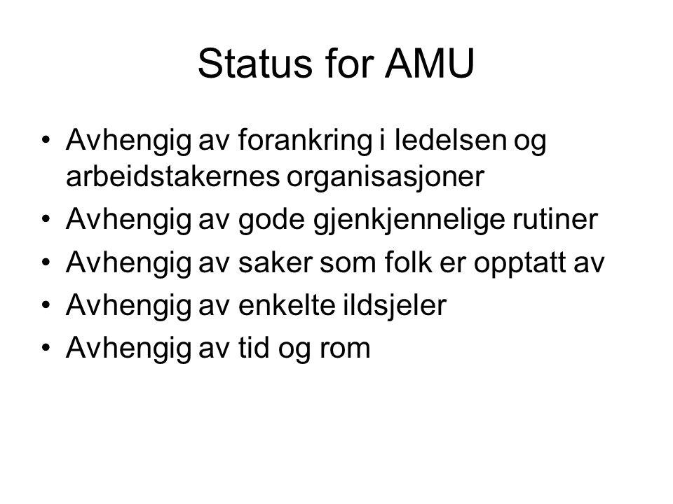 Status for AMU •Avhengig av forankring i ledelsen og arbeidstakernes organisasjoner •Avhengig av gode gjenkjennelige rutiner •Avhengig av saker som fo