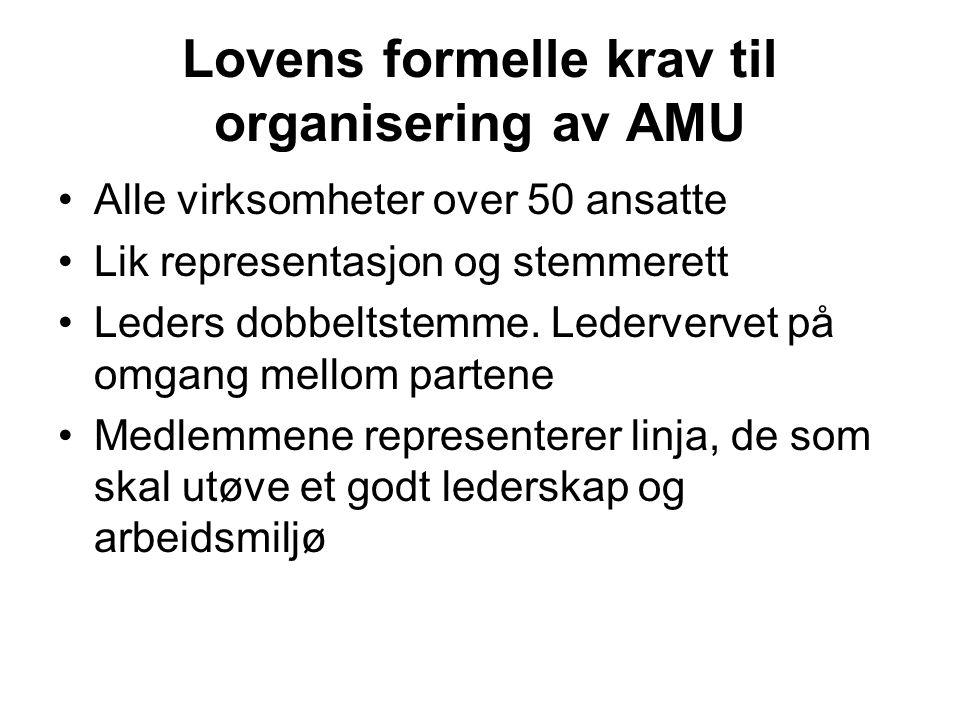 Lovens formelle krav til organisering av AMU •Alle virksomheter over 50 ansatte •Lik representasjon og stemmerett •Leders dobbeltstemme. Ledervervet p