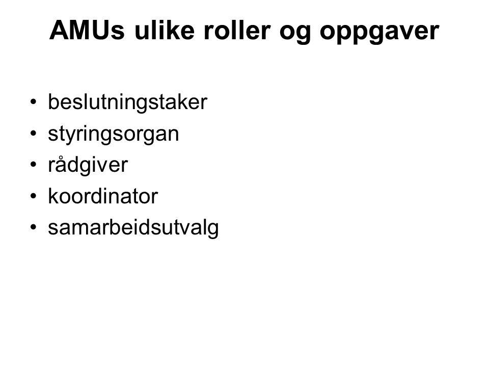 AMUs ulike roller og oppgaver •beslutningstaker •styringsorgan •rådgiver •koordinator •samarbeidsutvalg