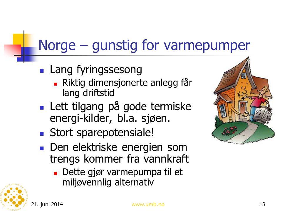 21. juni 2014www.umb.no18 Norge – gunstig for varmepumper  Lang fyringssesong  Riktig dimensjonerte anlegg får lang driftstid  Lett tilgang på gode