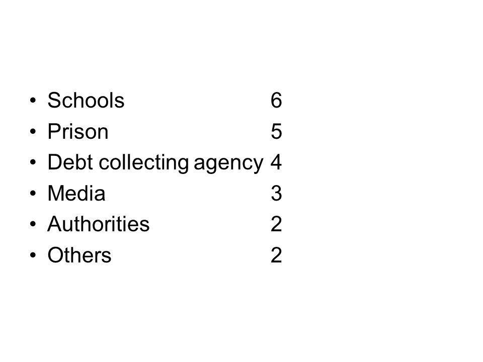 •Schools6 •Prison5 •Debt collecting agency4 •Media3 •Authorities2 •Others2