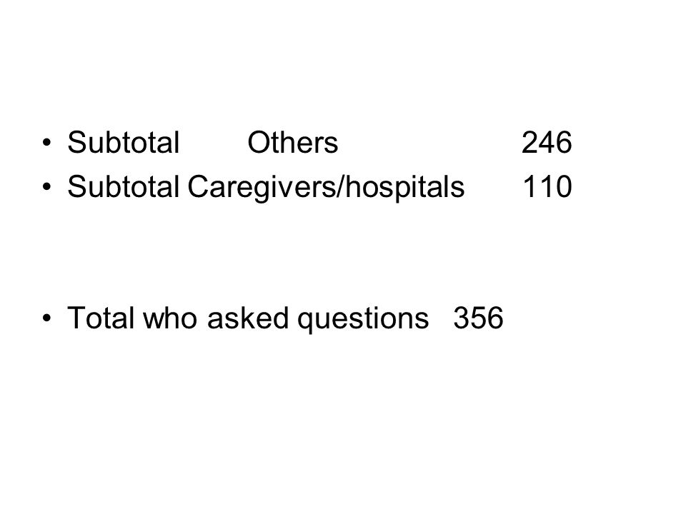 •Subtotal Others246 •Subtotal Caregivers/hospitals110 •Total who asked questions356