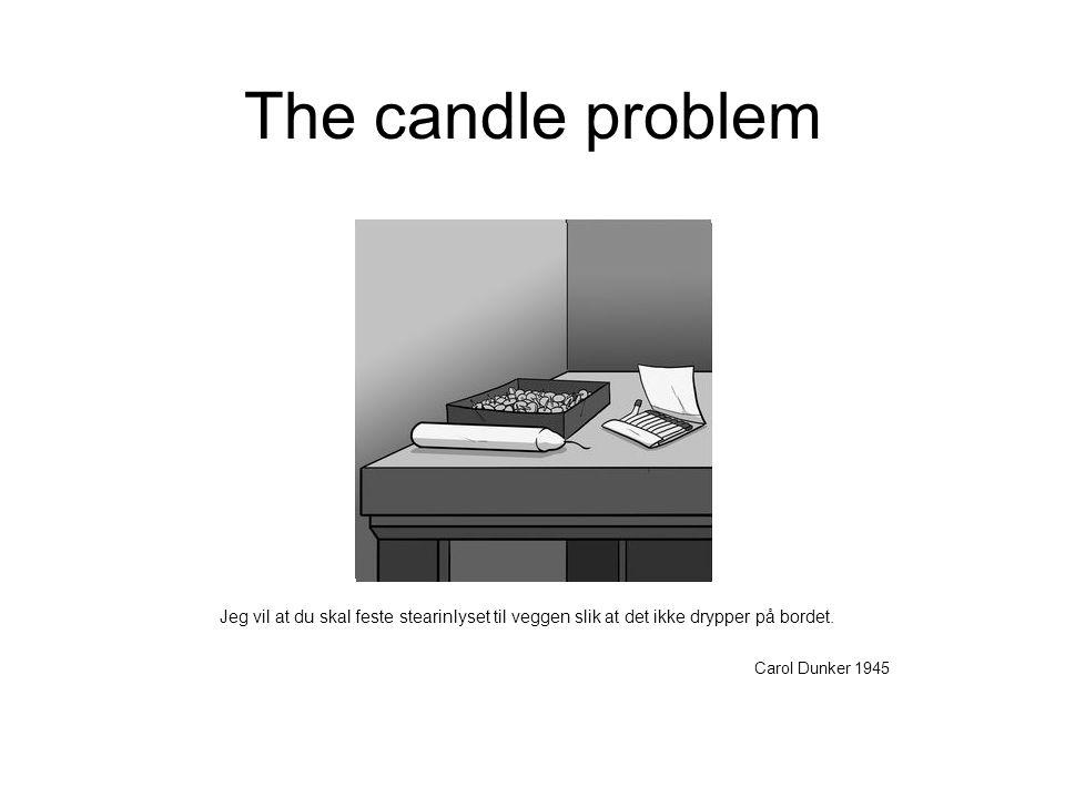 The candle problem Jeg vil at du skal feste stearinlyset til veggen slik at det ikke drypper på bordet.