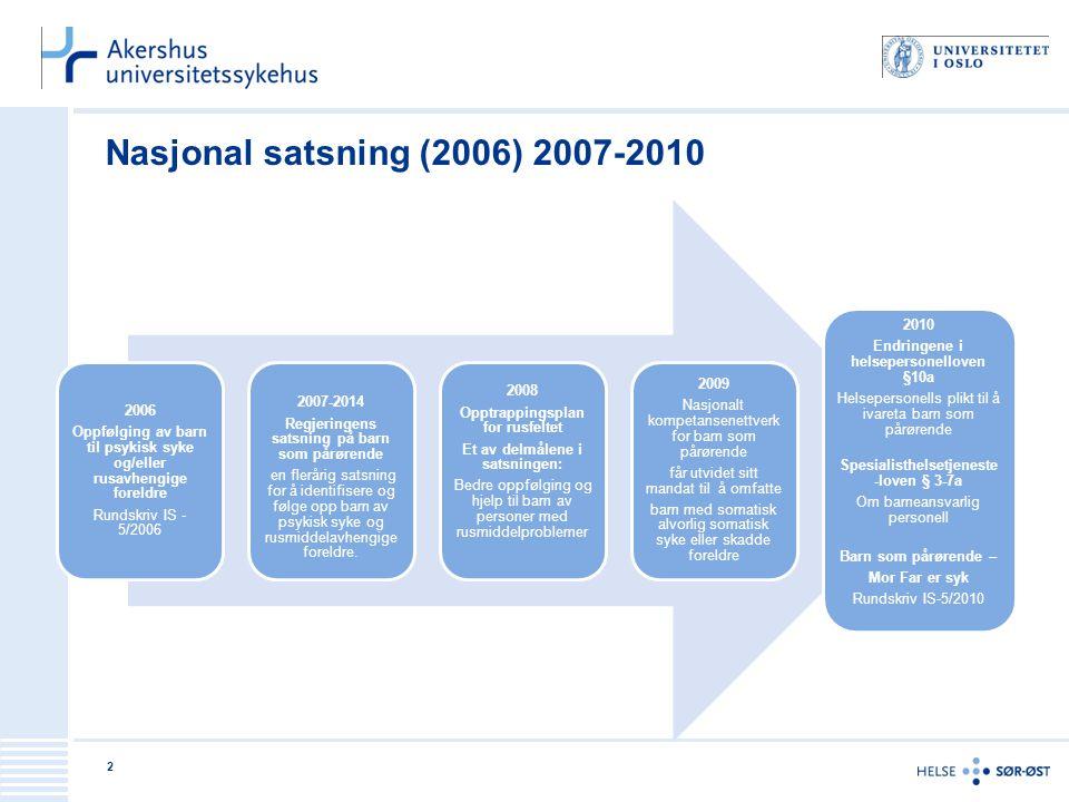 Nasjonal satsning (2006) 2007-2010 2 2006 Oppfølging av barn til psykisk syke og/eller rusavhengige foreldre Rundskriv IS - 5/2006 2007-2014 Regjering