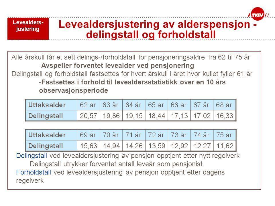 Levealdersjustering av alderspensjon - delingstall og forholdstall Levealders- justering Alle årskull får et sett delings-/forholdstall for pensjoneri