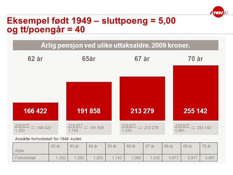Eksempel født 1949 – sluttpoeng = 5,00 og tt/poengår = 40 Anslåtte forholdstall for 1949 -kullet: Alder 62 år63 år64 år65 år66 år67 år68 år69 år70 år