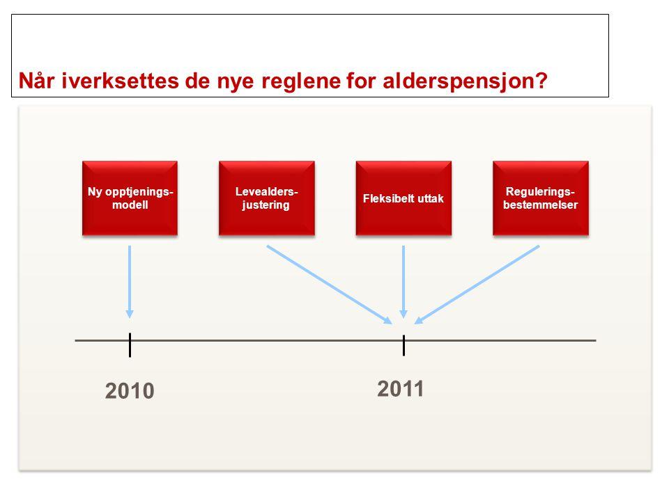 Når iverksettes de nye reglene for alderspensjon? 2011 2010 Ny opptjenings- modell Ny opptjenings- modell Levealders- justering Levealders- justering