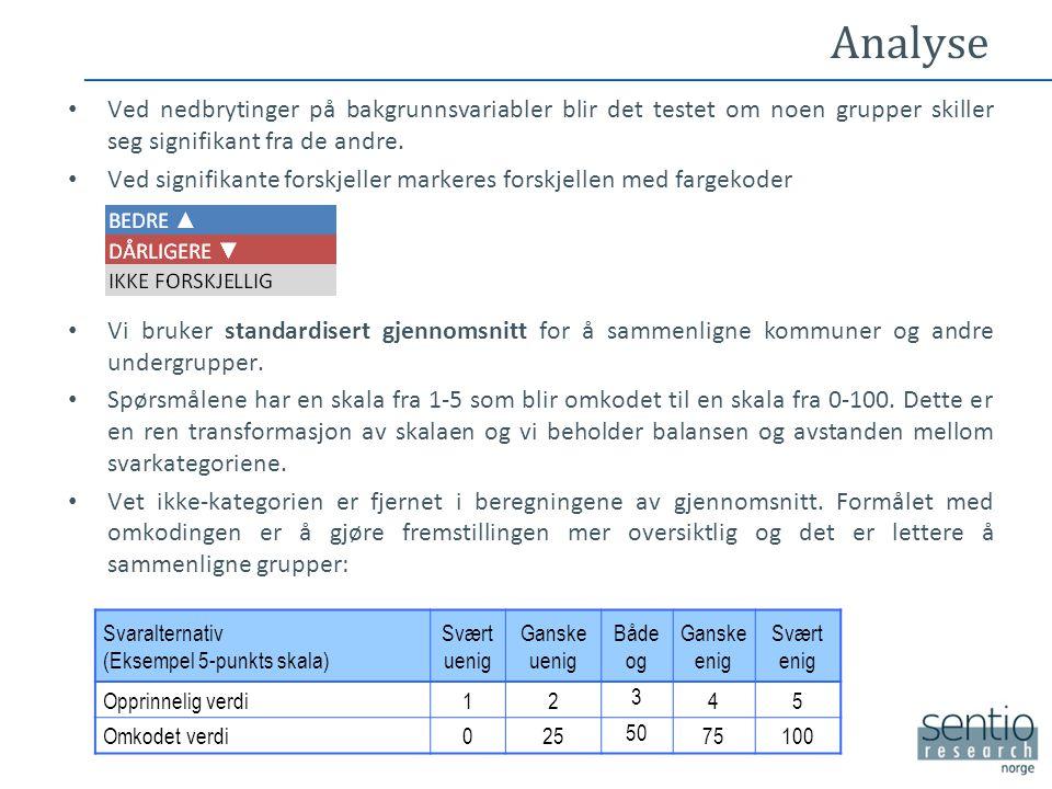 Analyse • Ved nedbrytinger på bakgrunnsvariabler blir det testet om noen grupper skiller seg signifikant fra de andre. • Ved signifikante forskjeller