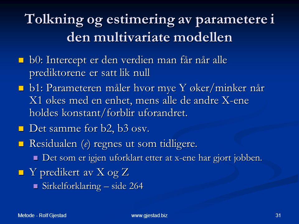 Metode - Rolf Gjestad 31www.gjestad.biz Tolkning og estimering av parametere i den multivariate modellen  b0: Intercept er den verdien man får når al