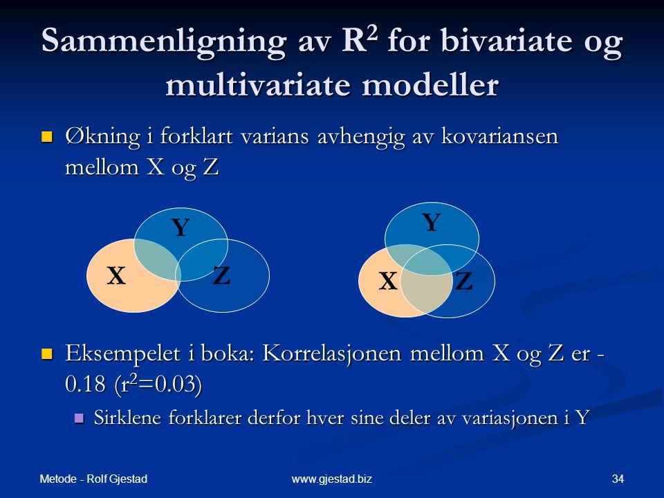 Metode - Rolf Gjestad 34www.gjestad.biz Sammenligning av R 2 for bivariate og multivariate modeller  Økning i forklart varians avhengig av kovarianse