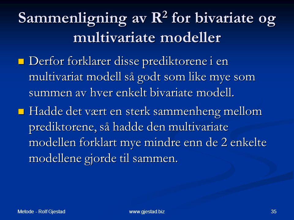 Metode - Rolf Gjestad 35www.gjestad.biz Sammenligning av R 2 for bivariate og multivariate modeller  Derfor forklarer disse prediktorene i en multiva