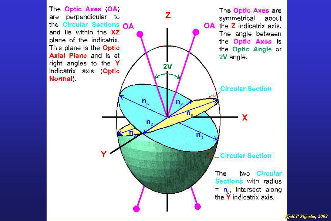 Denne kanteffekten som vi kan benytte for å bestemme orden av interferensfarger skyldes at Faseforskyvning = D*(n 2 -n 1 )/  Faseforskyvning = D*(n 2 -n 1 )/  Kvartskilen bygger på samme prinsipp Ved bruk av monokromatisk lys vil vi i mikroskopet se vekselvis opplysing og utslukking Opplysing: n/2*  Opplysing: n/2*  Utslukking: n*  Utslukking: n* 