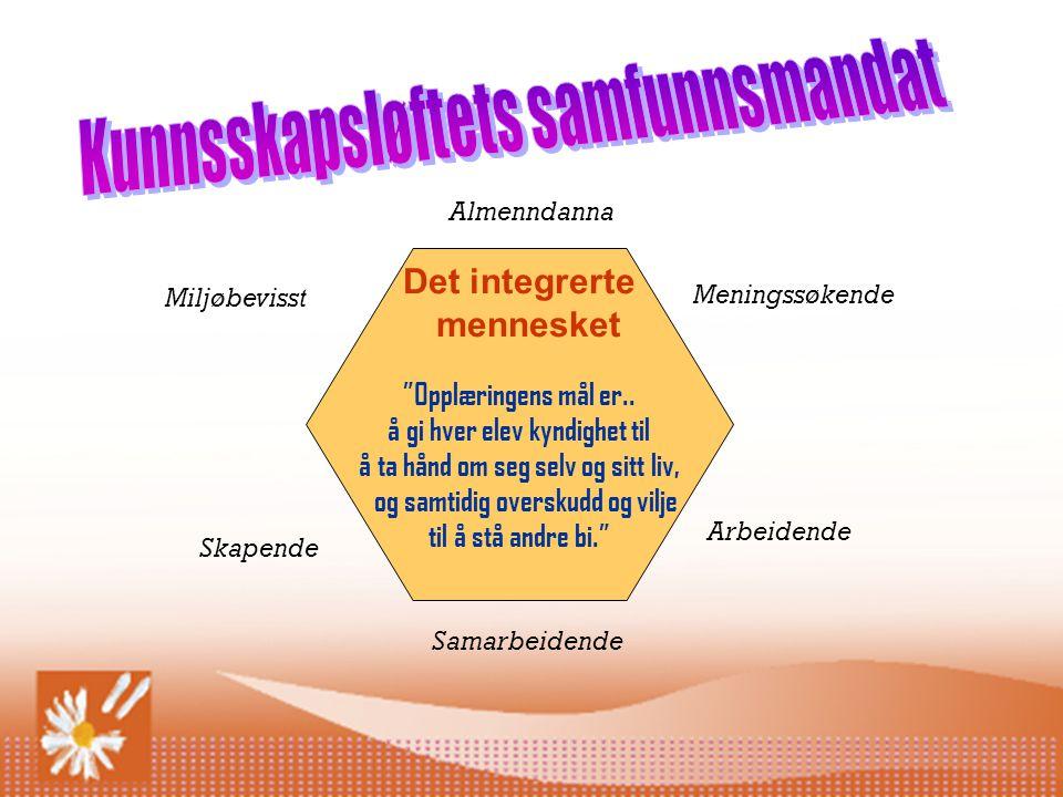 Regionsamling i Valdres, 19.oktober 2006 Det integrerte mennesket Opplæringens mål er..