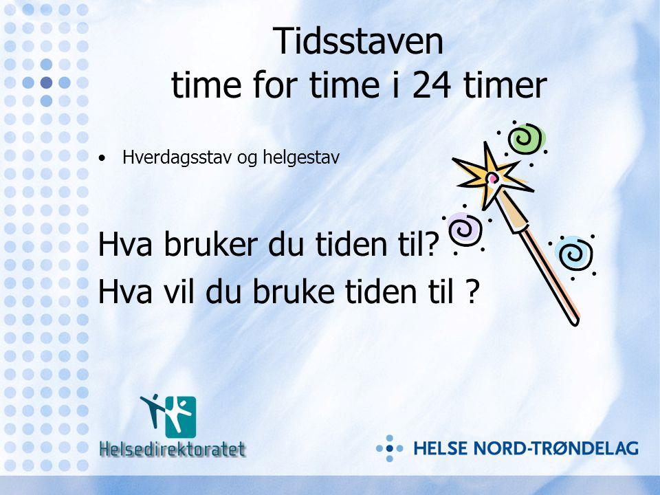 Tidsstaven time for time i 24 timer •Hverdagsstav og helgestav Hva bruker du tiden til? Hva vil du bruke tiden til ?