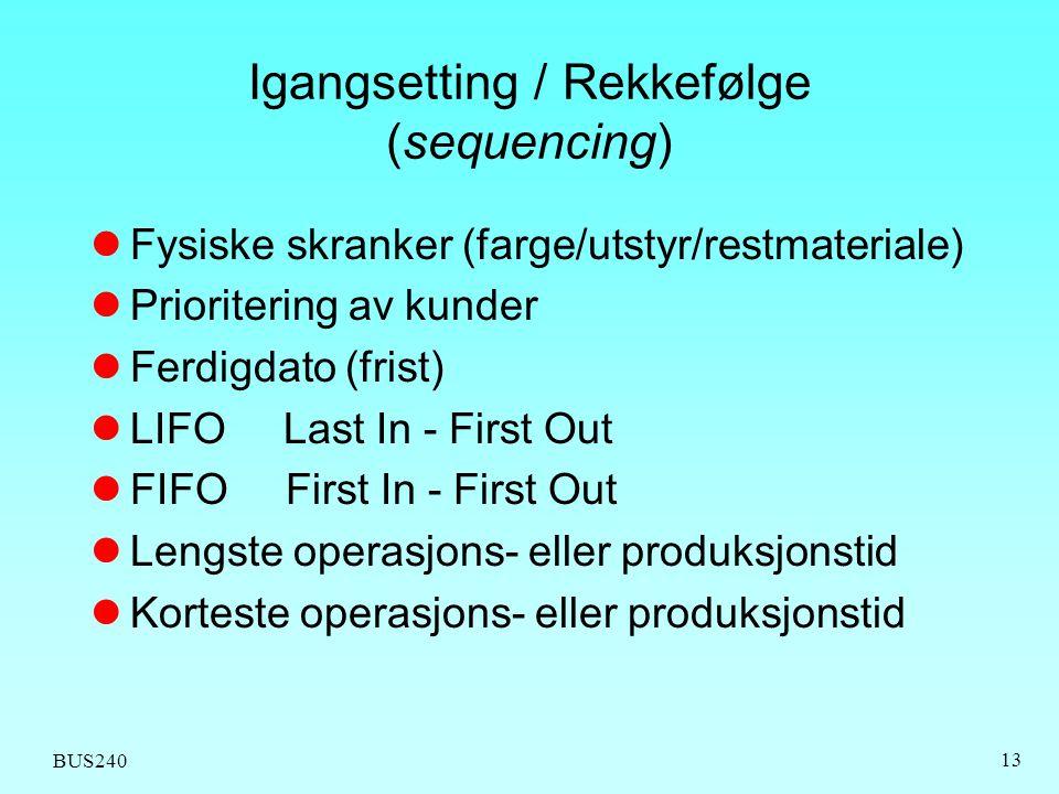 BUS240 13 Igangsetting / Rekkefølge (sequencing)  Fysiske skranker (farge/utstyr/restmateriale)  Prioritering av kunder  Ferdigdato (frist)  LIFO Last In - First Out  FIFO First In - First Out  Lengste operasjons- eller produksjonstid  Korteste operasjons- eller produksjonstid