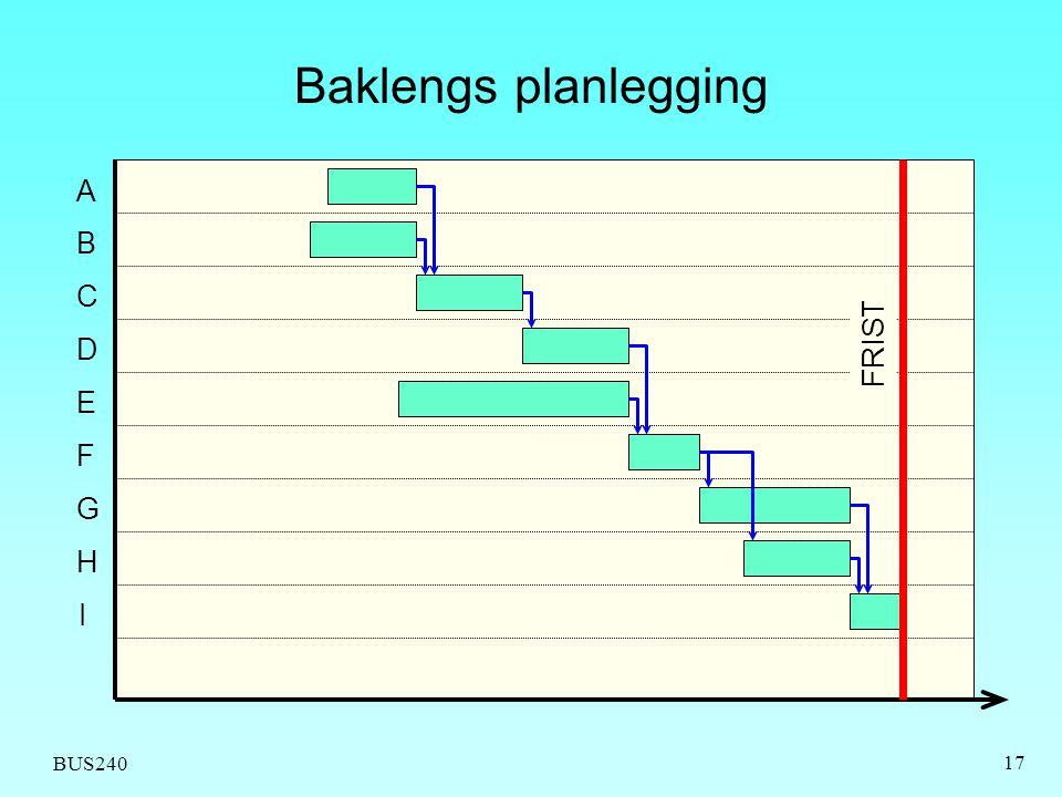 BUS240 17 Baklengs planlegging A C B E D H F G I FRIST