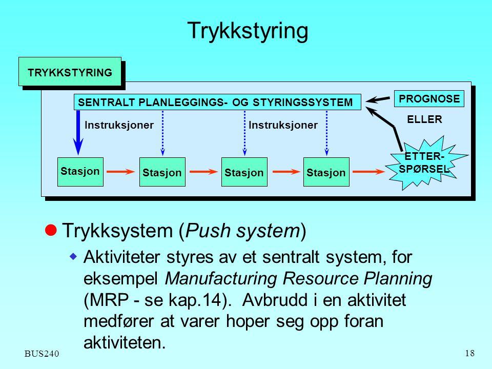 BUS240 18 Trykkstyring SENTRALT PLANLEGGINGS- OG STYRINGSSYSTEM Stasjon ETTER- SPØRSEL Instruksjoner PROGNOSE ELLER TRYKKSTYRING Stasjon Instruksjoner  Trykksystem (Push system)  Aktiviteter styres av et sentralt system, for eksempel Manufacturing Resource Planning (MRP - se kap.14).