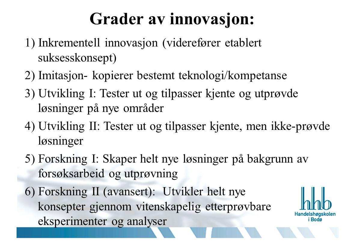 Grader av innovasjon: 1) Inkrementell innovasjon (viderefører etablert suksesskonsept) 2) Imitasjon- kopierer bestemt teknologi/kompetanse 3) Utviklin