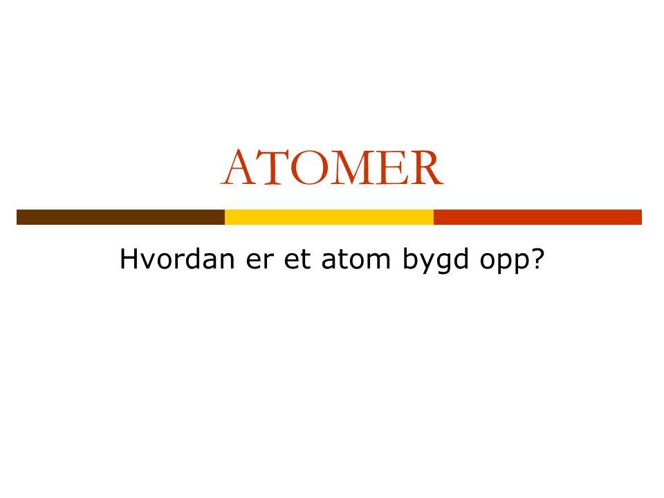 ATOMER Hvordan er et atom bygd opp?