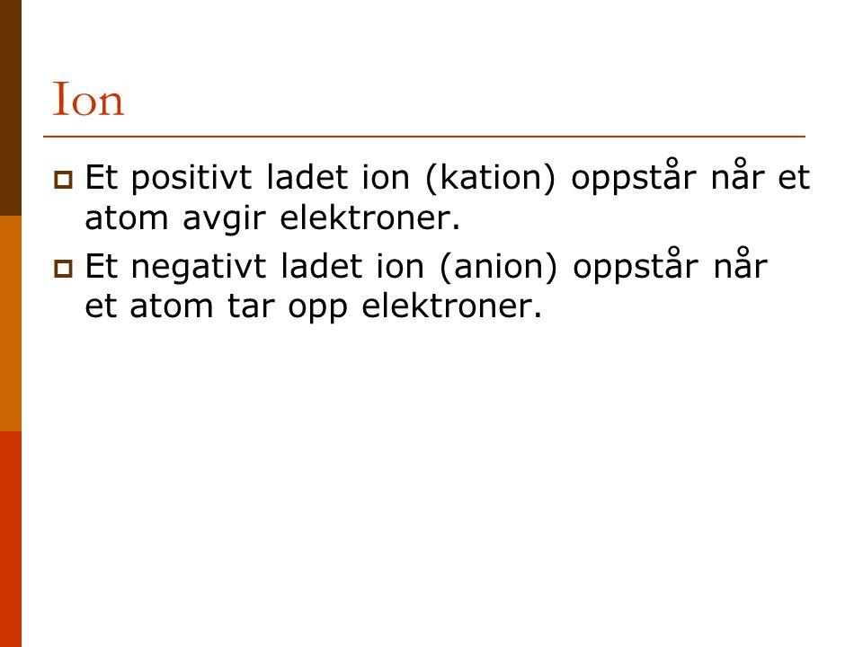 Ion  Et positivt ladet ion (kation) oppstår når et atom avgir elektroner.  Et negativt ladet ion (anion) oppstår når et atom tar opp elektroner.