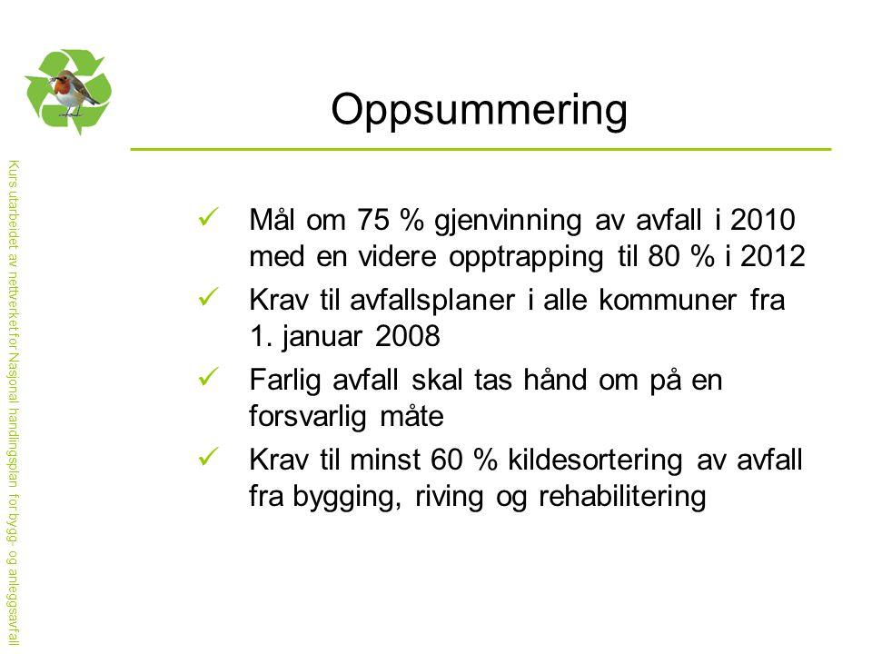 Kurs utarbeidet av nettverket for Nasjonal handlingsplan for bygg- og anleggsavfall Oppsummering  Mål om 75 % gjenvinning av avfall i 2010 med en videre opptrapping til 80 % i 2012  Krav til avfallsplaner i alle kommuner fra 1.