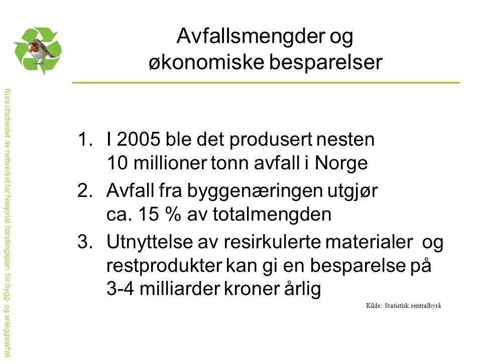 Kurs utarbeidet av nettverket for Nasjonal handlingsplan for bygg- og anleggsavfall Avfallsmengder og økonomiske besparelser 1.I 2005 ble det produsert nesten 10 millioner tonn avfall i Norge 2.Avfall fra byggenæringen utgjør ca.