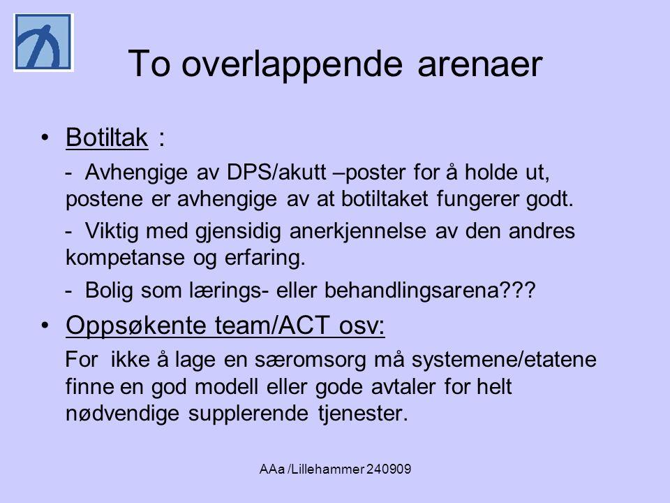 AAa /Lillehammer 240909 To overlappende arenaer •Botiltak : - Avhengige av DPS/akutt –poster for å holde ut, postene er avhengige av at botiltaket fungerer godt.